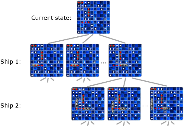 What is the best Battleship AI? - Stack Overflow